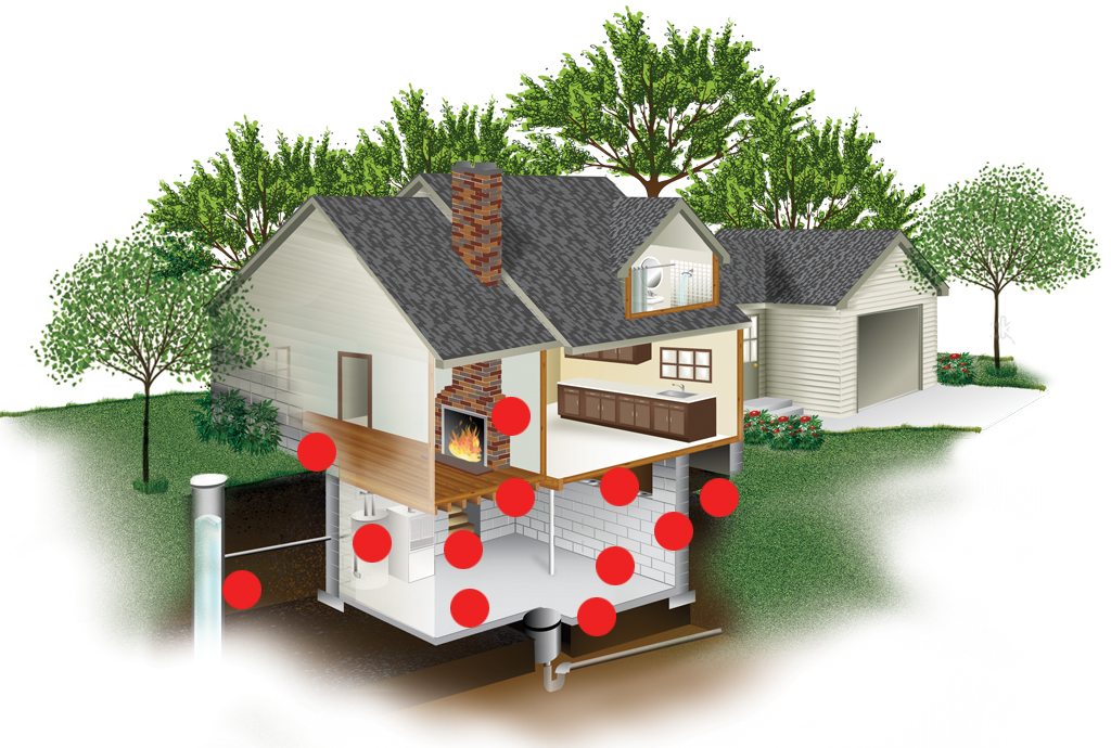 Pathways where radon gets into a home
